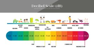 decibel-readings-infographic-hugo-carter-silent-windows-UK